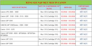 Bảng giá nạp mực máy in quận Bình Tân